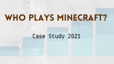 Photo of Who Plays Minecraft? A 2021 Case Study