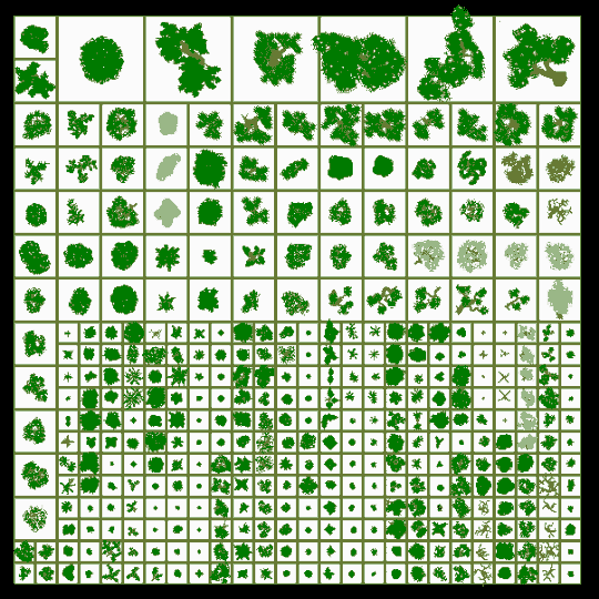 tree bundle